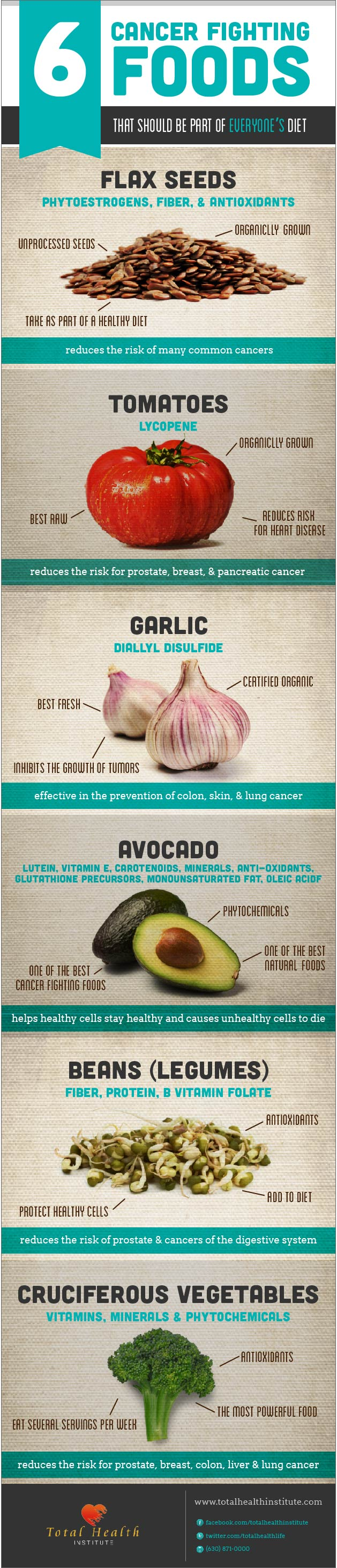 6-cancer-foods-infographic
